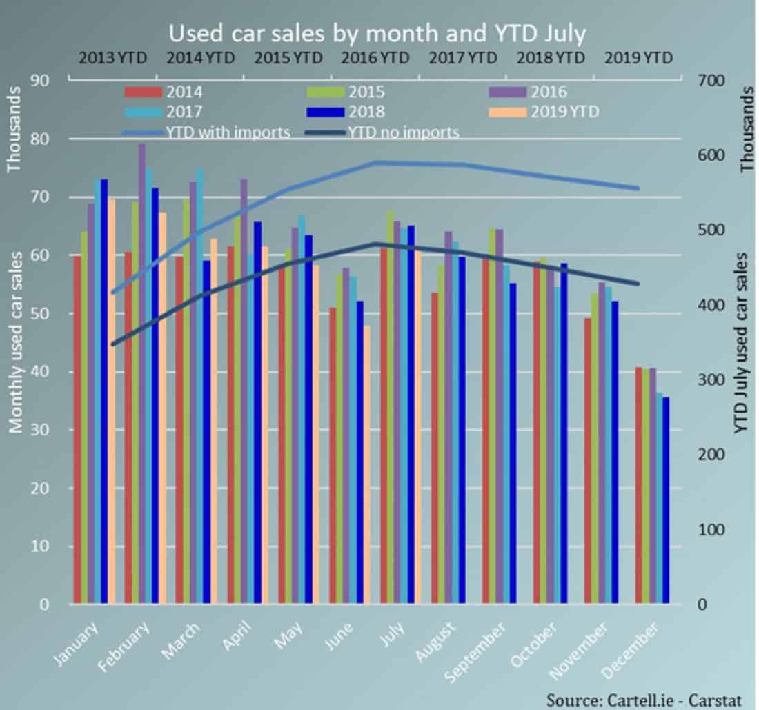 used-car-sales---image