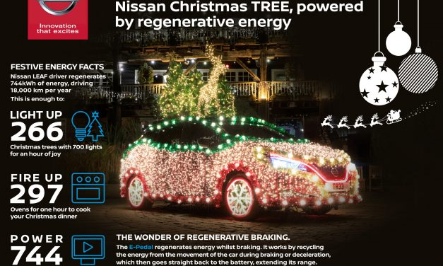 Driving 'ohm' For Christmas – Nissan LEAF Style.