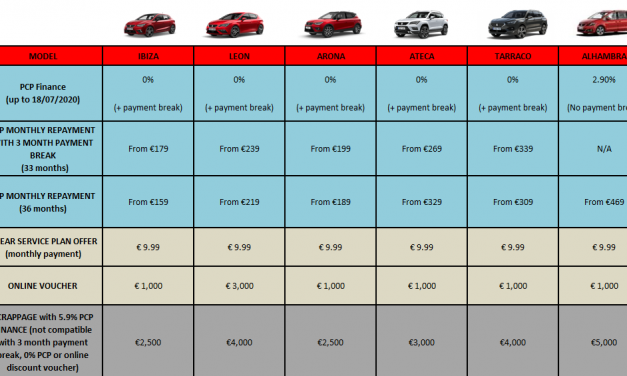 Incredible '202 Registration Offers From SEAT Ireland.