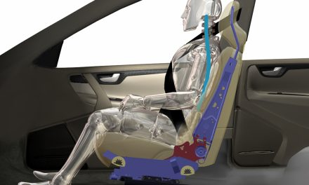 IS IN-CAR TECHNOLOGY THE ANSWER TO BEING SAFER ON THE ROADS?