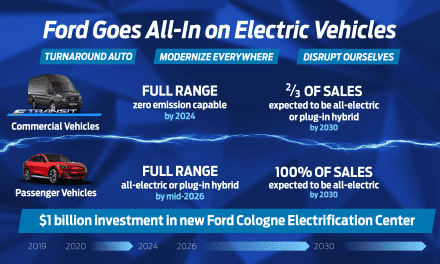 Ford Europe Goes All-In on EVs on Road to Sustainable Profitability; Cologne Site Begins $1 Billion Transformation.