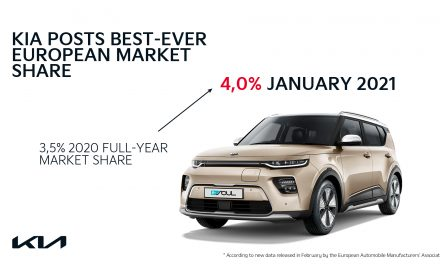 KIA posts highest ever European market share.