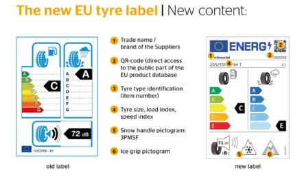 New and Improved EU Tyre Label to Help Consumers Choose a New Tyre.